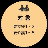 対 象:要支援1・2要介護1〜5